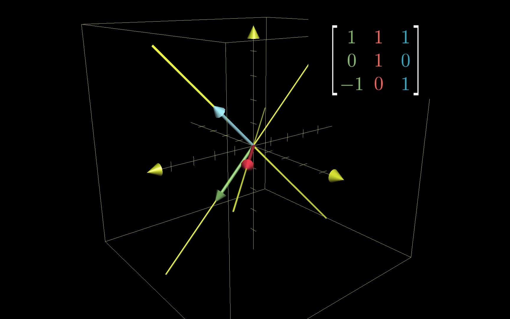 essence of linear algebra pdf