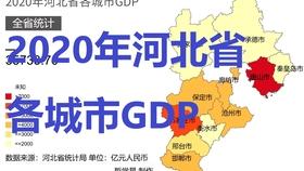 2020济宁12县市区人均gdp_济宁12县市区有哪些