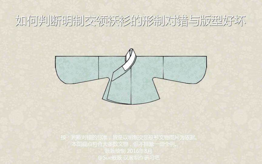 汉服形制版型图线稿图片