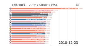 2020全球人均收入排名_人均gdp排名全球2020
