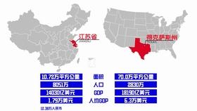 美国gdp排名最高的州_美国各州2017年GDP与人均GDP排名 附中国一级行政区GDP排名