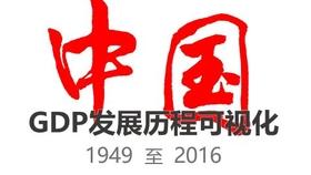 新中国成立各省gdp2020_新中国成立以来重庆GDP年均增长8.5