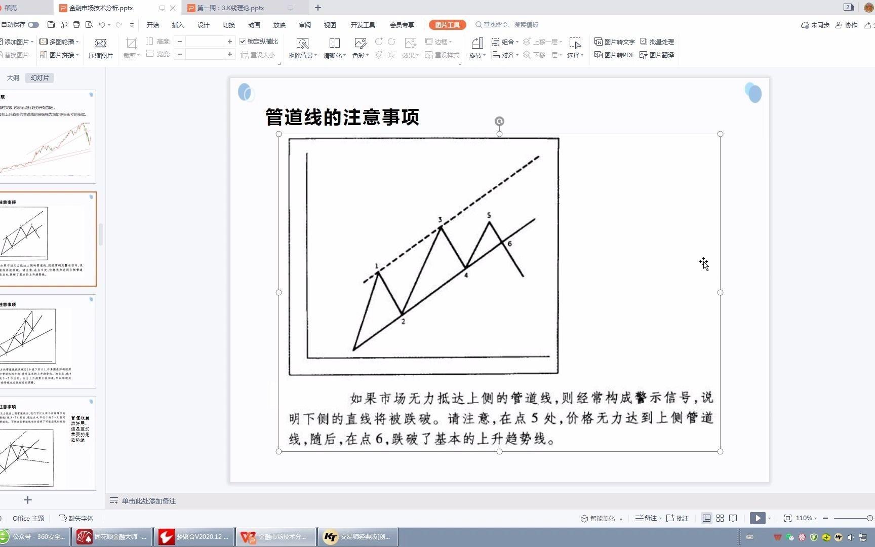 金融市场技术分析4-3-趋势线7