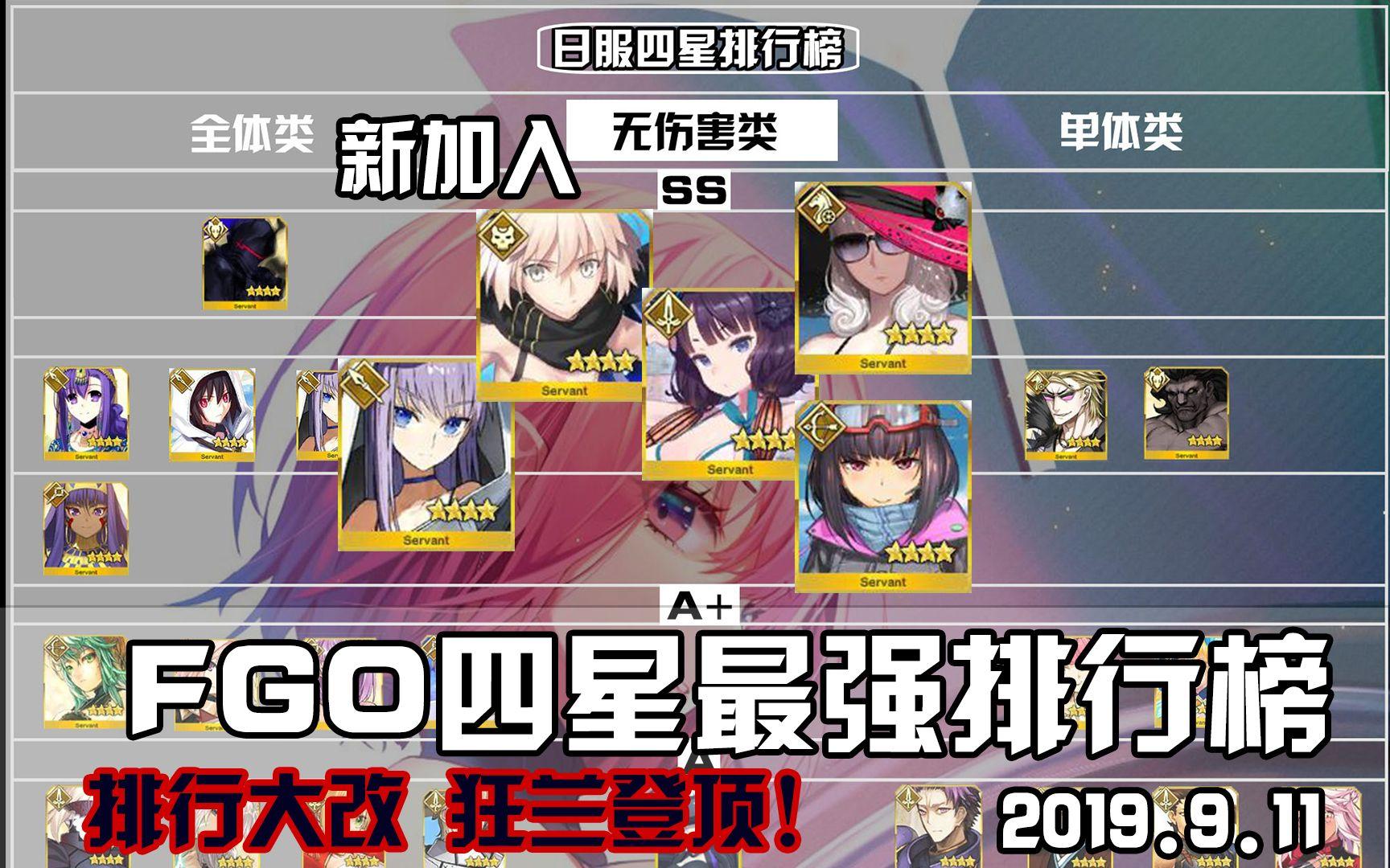 【FGO】四星最强排行榜 排行大变!狂兰登顶!(2019.9.11)