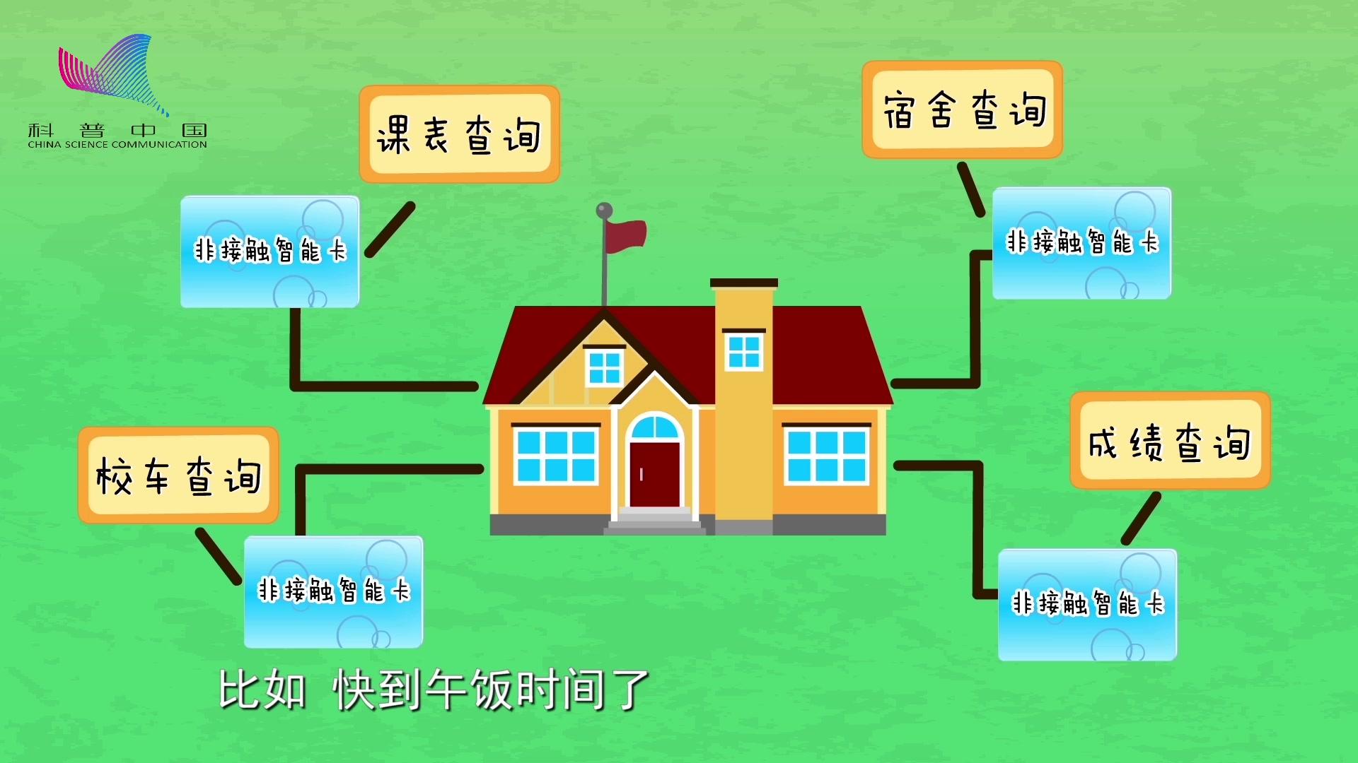 科普中国之阿U学科学 第19集 智慧校园里的生活是怎样的