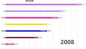 购买力平价人均gdp排名2021_避开高关税,中企为什么首选马来西亚