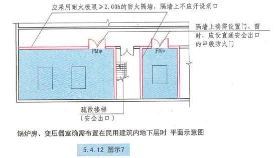 锅炉房规定有何布置?变配电室通风有何要求?图纸v图纸费用图片