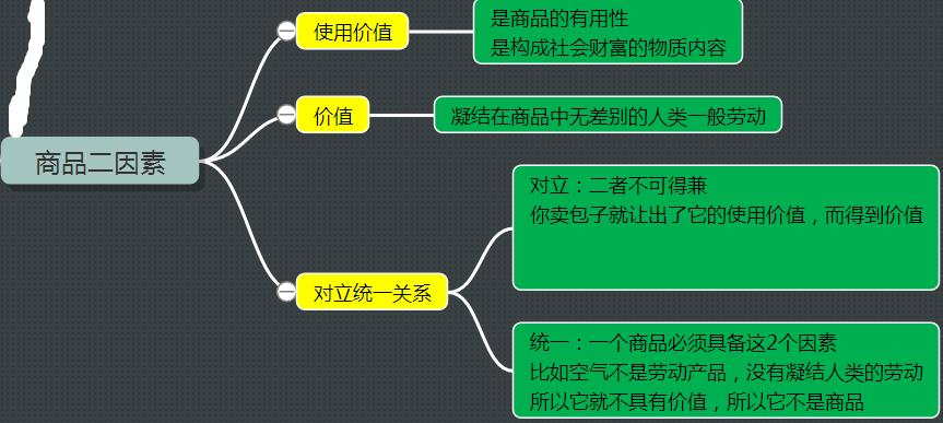 徐涛老师政治经济学总结丢高中时大学档案了读图片