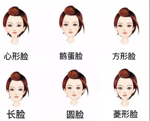 发型吧~ 脸型分类 常见的脸型有:心形脸,鹅蛋脸,方形脸,长脸,圆脸和