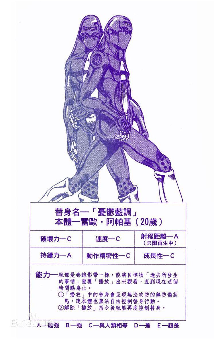第五部的侦查系替身,类似与第三部二乔的隐者之紫,但是面板要比隐者