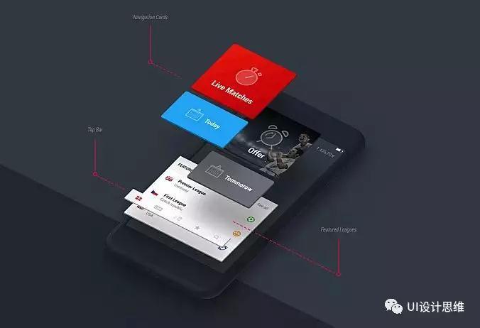 大学2万的UI设计师,他们都是用哪些设计软件?一本平面设计月薪图片