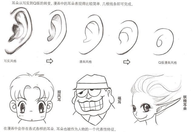 《绘画漫画》角色基础教学二,五官的画法鼻子嘴巴耳朵图片