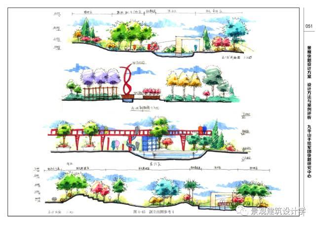 景观快题之剖立面图选取和制图规范!