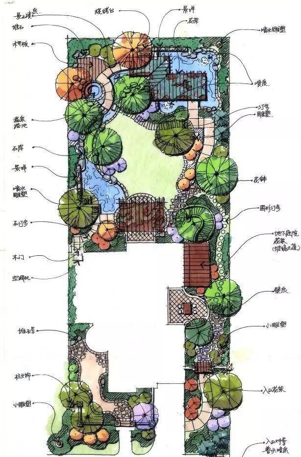 超精美庭院平面设计组图,喜欢小花园的朋友要收藏啦图片