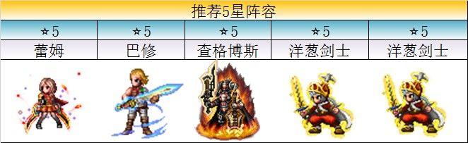 琉克作为v角色角色出现,双战士,巴修魔防,光战物防,蕾姆与洋葱作为双猪肉墨鱼软韧图片