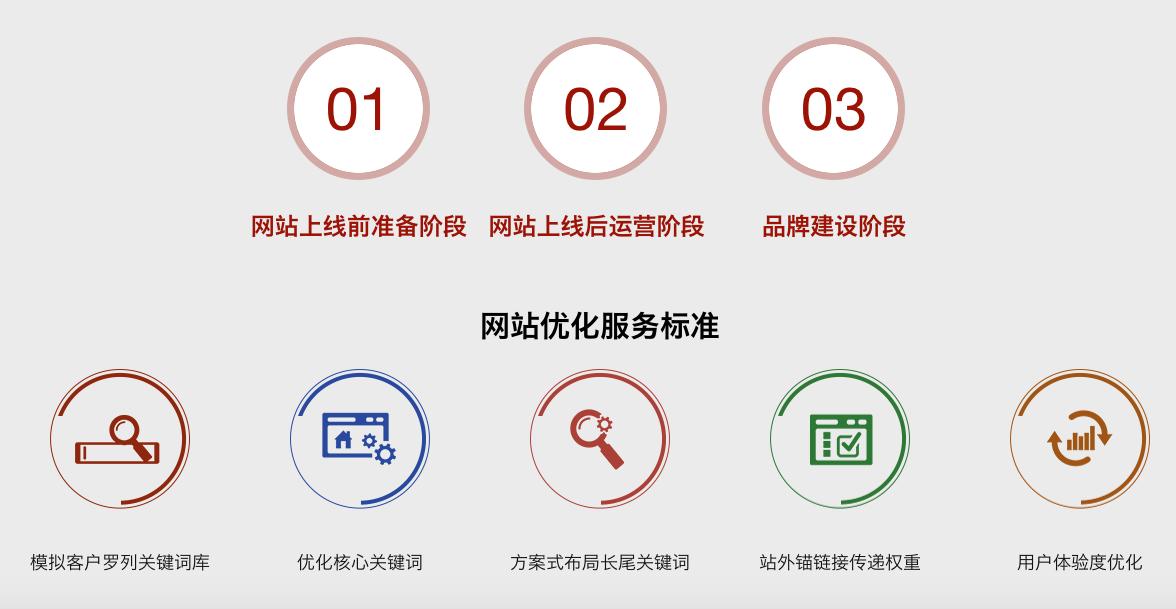 百度seo排名优化软件_百度seo快速排名优化