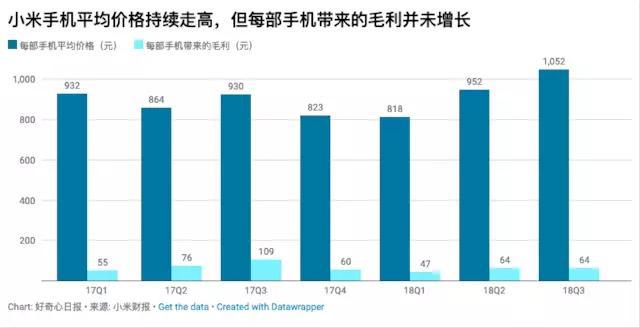 小米账号手机受限34.9%,持续两年的线下手机出了战略!销量小米问题v小米访问暴跌图片