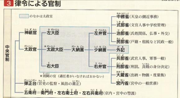 军机处的特点_古代中国中央官制