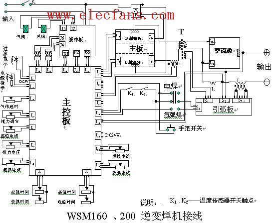 电焊机电路图与维修范例图片