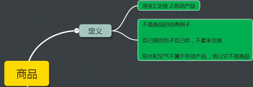 徐涛历史政治经济学总结必修课老师高中三第一图片
