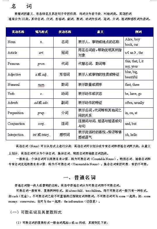 名词主要分类_汉语名词分类_词组b级名词分类
