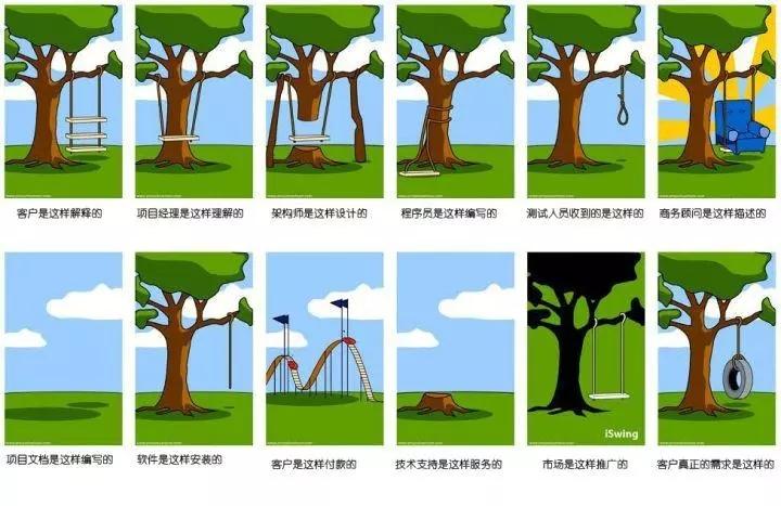 更有甚者,开发人员对测试人员说出了这样的话图片