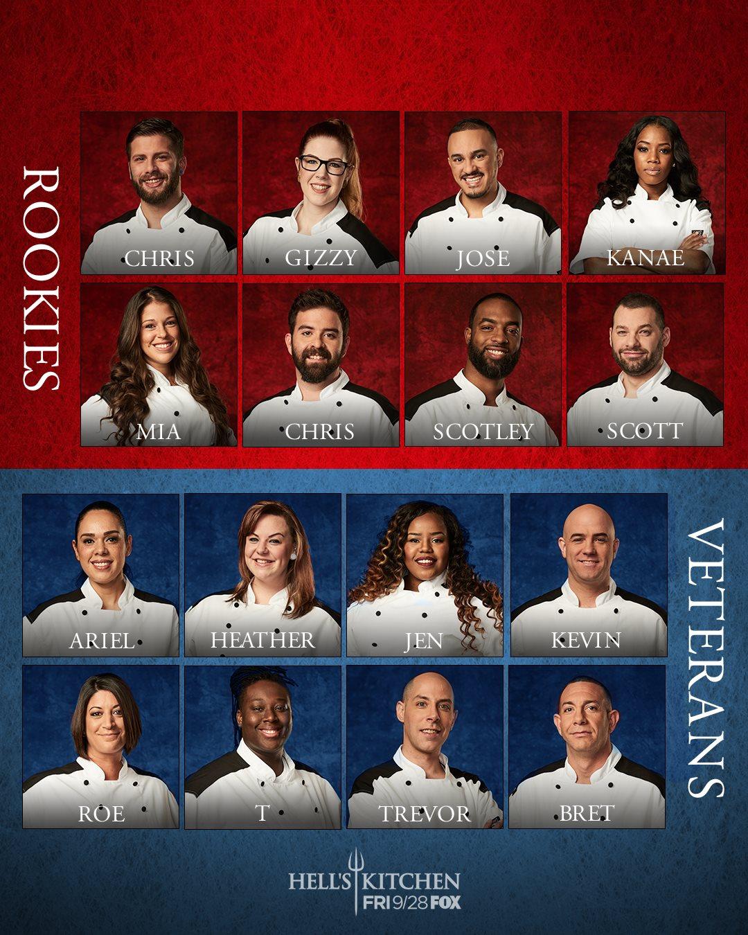 有八位参加过比赛并且最终被淘汰的将会回来参加全新一季地狱厨房!