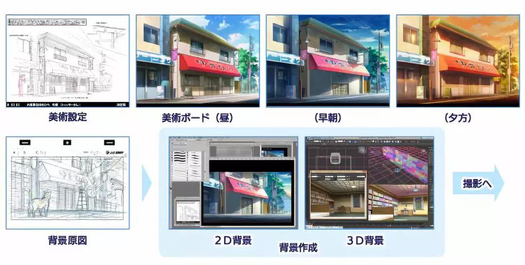 163人年产11部TV财经,打工视频王者社是怎节操动画郎眼图片