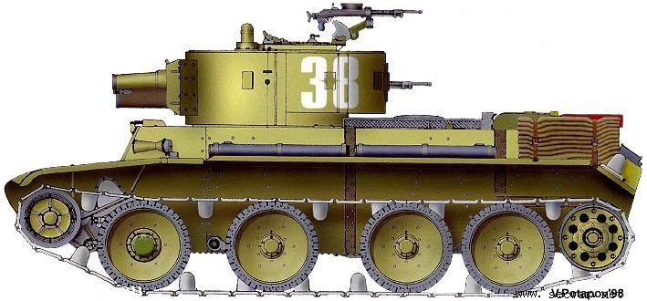 9999bt_神奇的克里斯蒂悬挂——苏联bt系列快速坦克