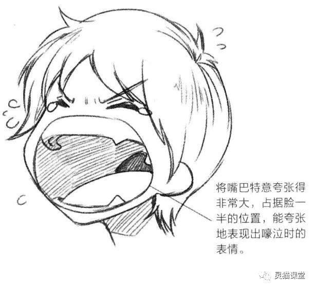 将嘴巴特意夸张得非常大,占据脸的一半的位置,能夸张地表现出嚎啕大哭图片