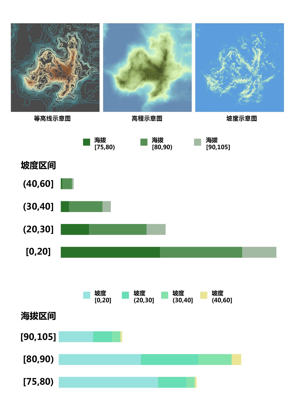 【我的别墅现代建筑群】徐州v别墅别墅--源梦岛小区房价佳园海岛慧世界图片