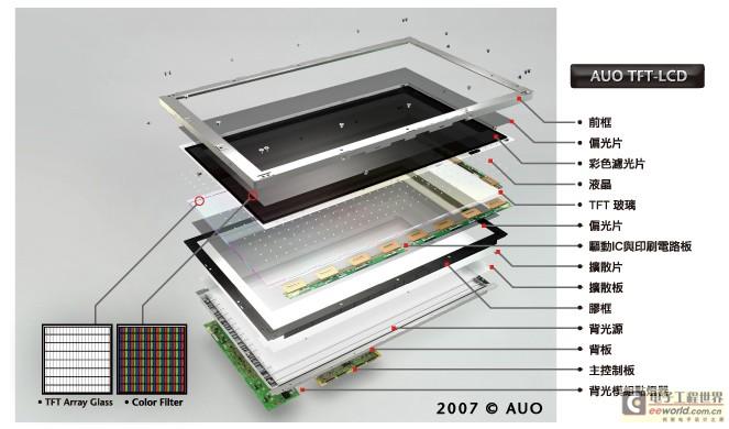 《赛博朋克2077》中大型广告牌显示器——谈谈显示图片