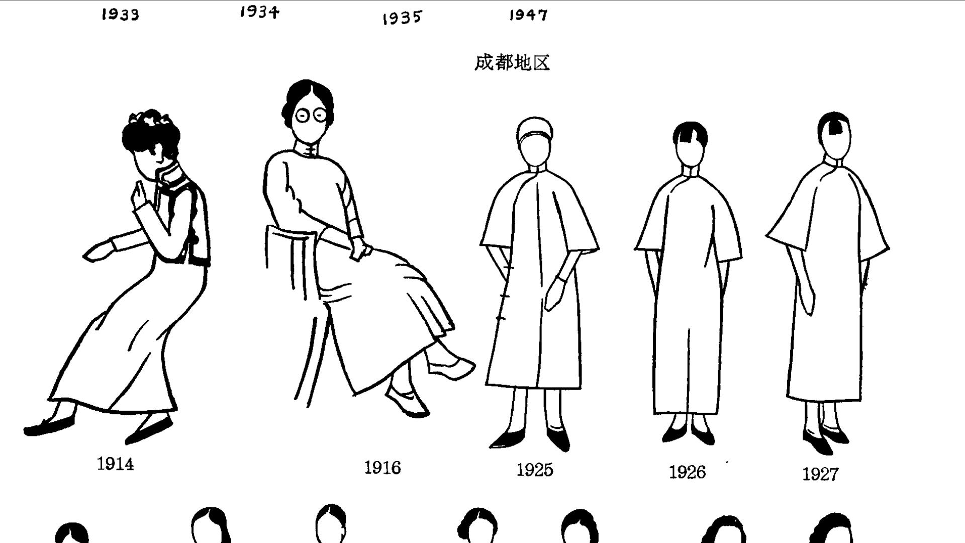 旗袍流行趋势图,比较形象的画出了这一时期旗袍特点图片