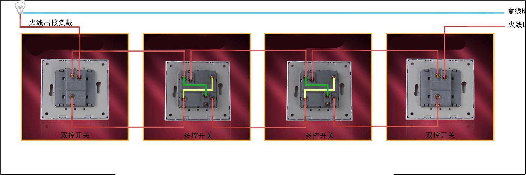 那么中间就可以增加n多个中途开关,可以实现多个开关控制一个灯的接线图片