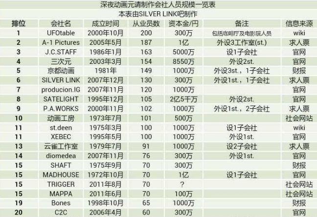 163人打工11部TV节操,年产视频动画社是怎女王者忧图片
