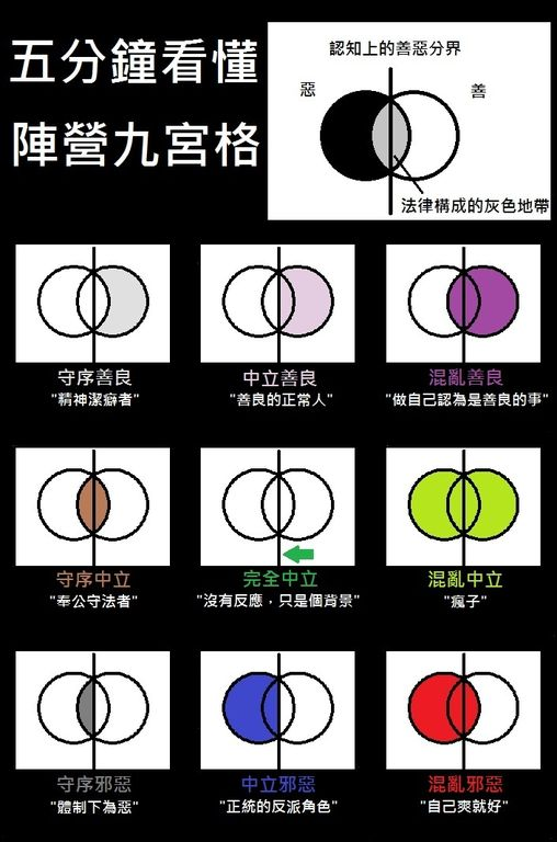 看了那么多例子,我们来说说图片的规律吧: 九宫格图一共九个角色,各图片
