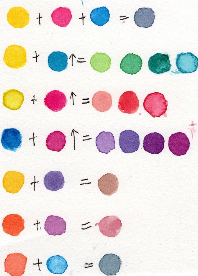 自怕色图区_水彩三原色混色(三原色真的如此万能?