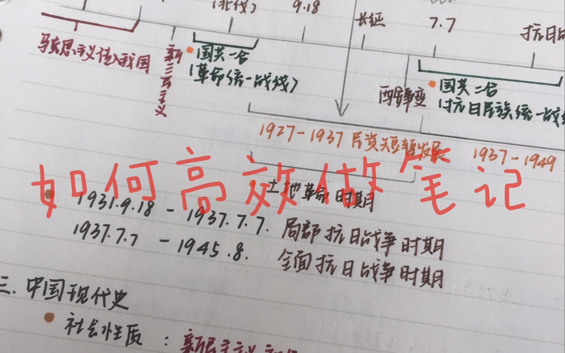 【囧妈的干货】如何高效做笔记/高效?/笔记?