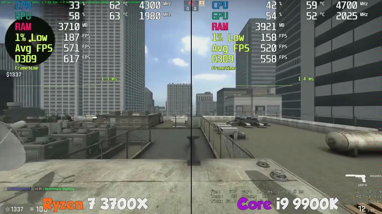 Ryzen 7 3700X vs i9 9900K 10款游戏性能对比(马赛克画质)_哔哩哔哩 (゜-゜)つロ 干杯~-bilibili