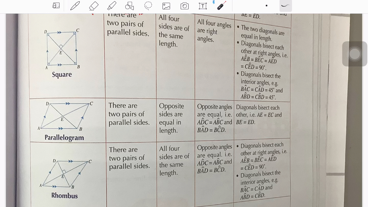 Cambridge Y7 Math Chapter11.2 Quadrilateral