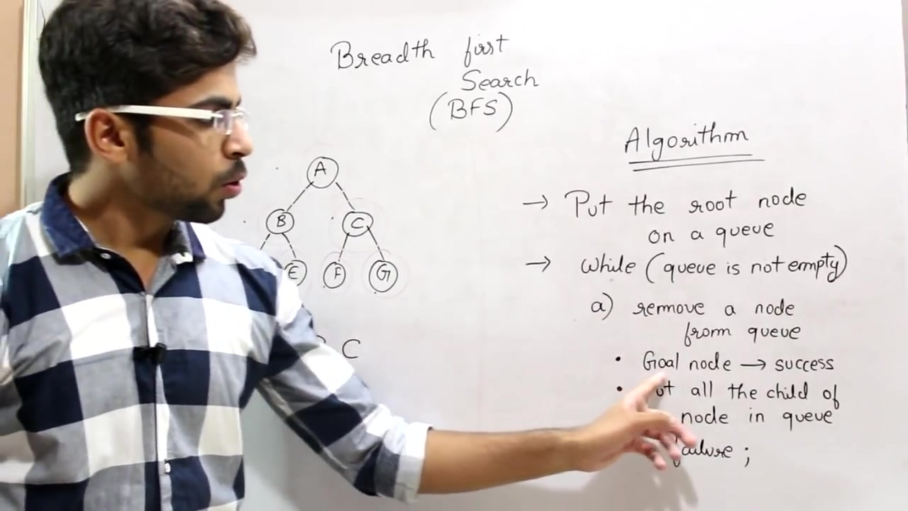Breadth first search (BFS)  | Artificial Intelligence | (Eng-Hindi) #10