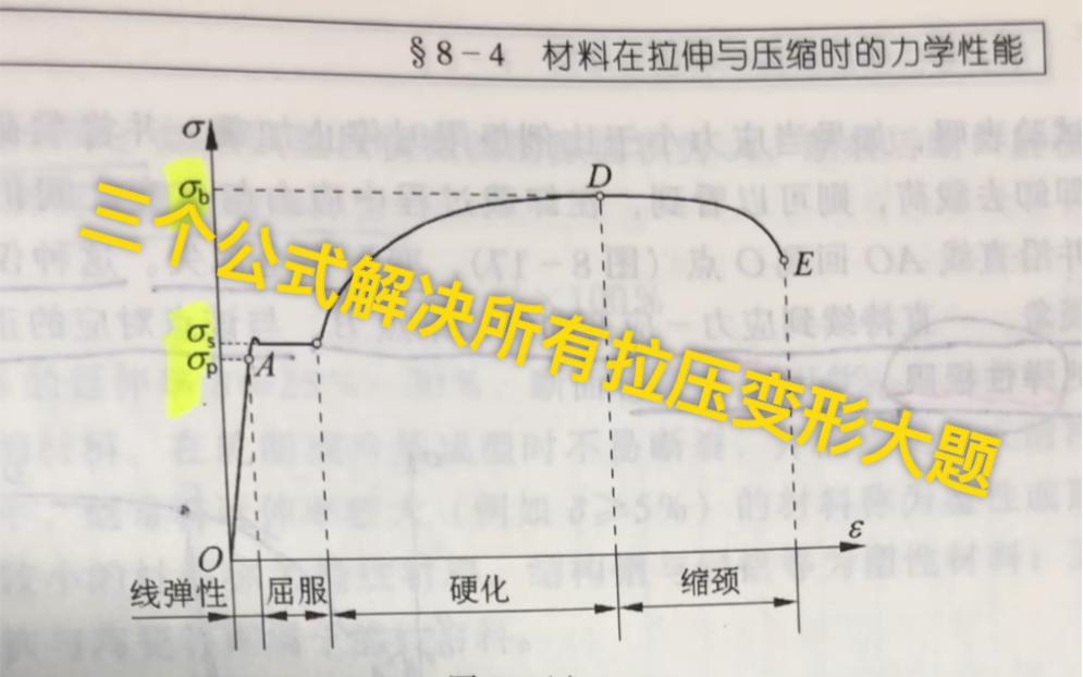 材料力学应力公式_[工程力学 材料力学篇]和我一起做课后习题吧~三个公式解决 ...