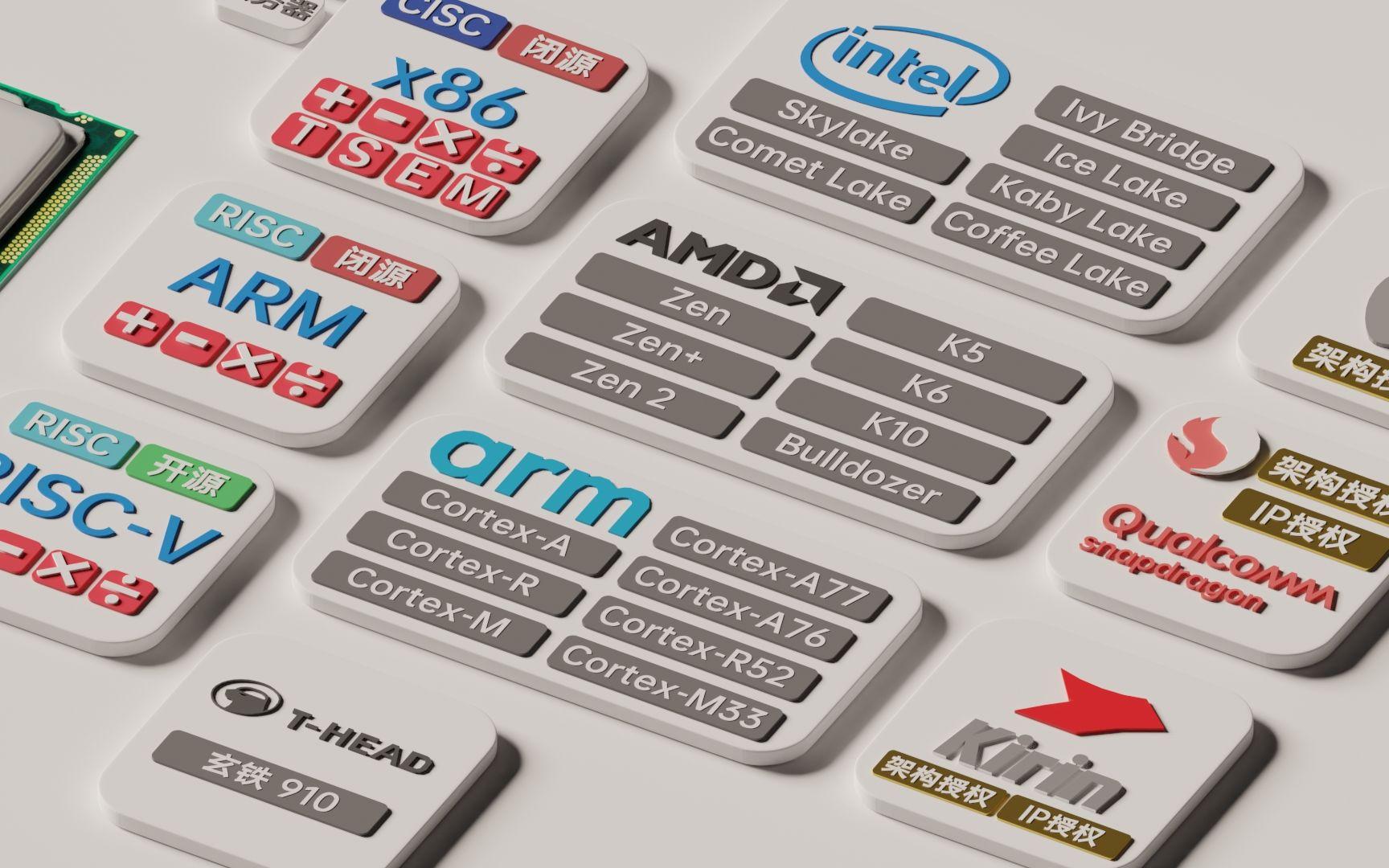 手机cpu架构_CPU的x86和ARM架构有啥区别?指令集又是啥?高通 华为 苹果 联发 ...