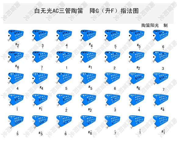 【圖源網絡】風雅無光白ac3陶笛bg/#f調指法圖片