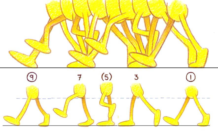 mmd筆記 讓miku走起來--行走動作循環 (walk cycle)原理和行走動作圖片