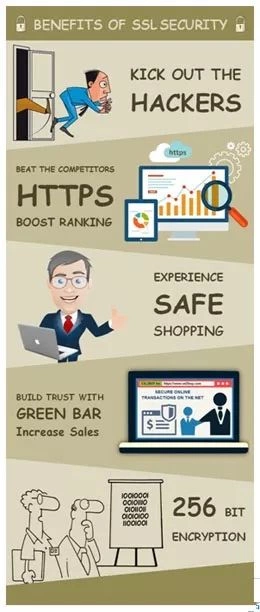 Want to learn network protocol? Do you know the five misunderstandings about HTTPS? Make up lessons quickly
