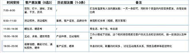 企业微信开放员工发布客户朋友圈权限 微信 微新闻 第2张