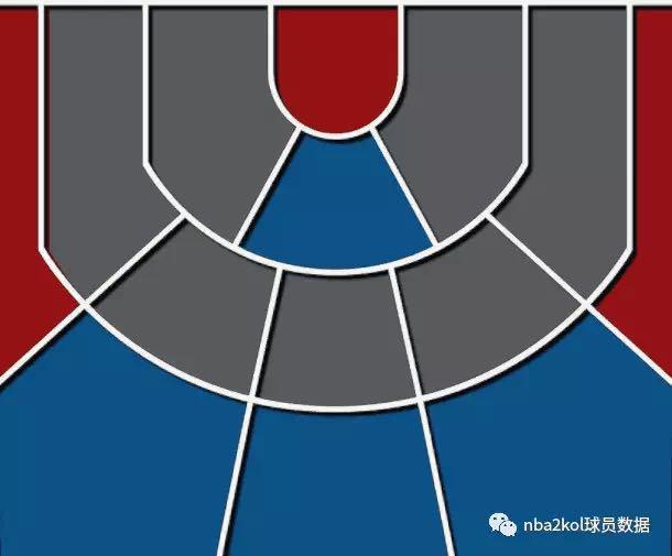 NBA2KOL2街头球员推荐(一)PG篇