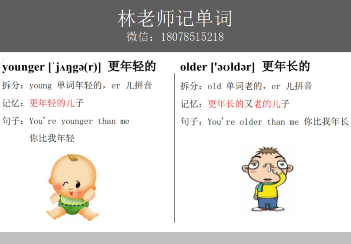 小学英语音标英语单词大全带中文younger更年