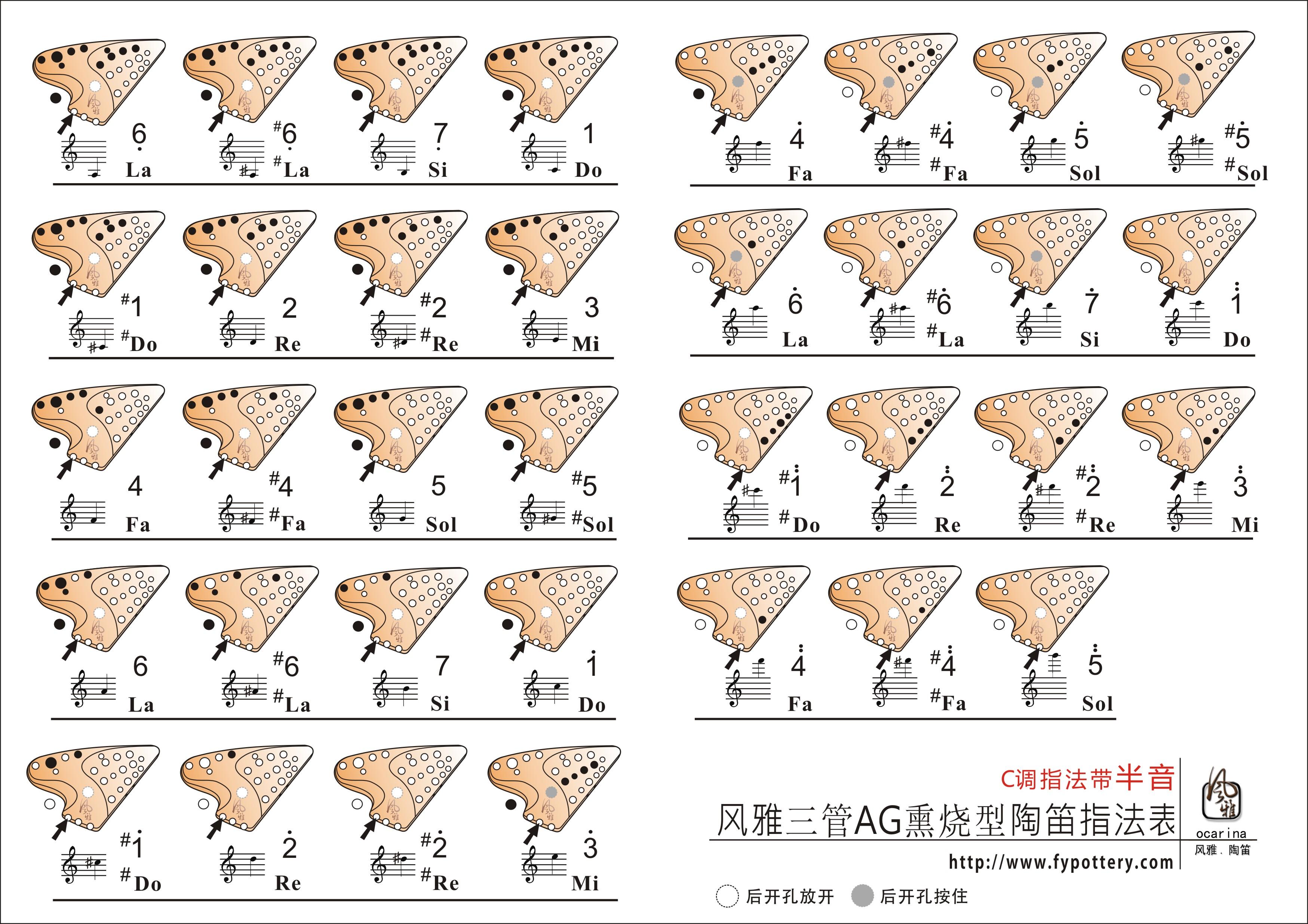 【圖源網絡】風雅熏燒ag3陶笛c調指法表圖片